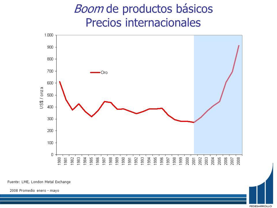 Minería en Colombia: inversión extranjera directa* Fuente: Banco de la República *Abarca minería sin hidrocarburos Fuente: Banco de la República En el 2007 la IED en el sector minero fue 1,027 MUS$.