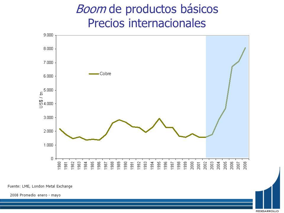 Precio Promedio Energía Eléctrica.Sector Industrial conectado a tensión >57.5 KV.