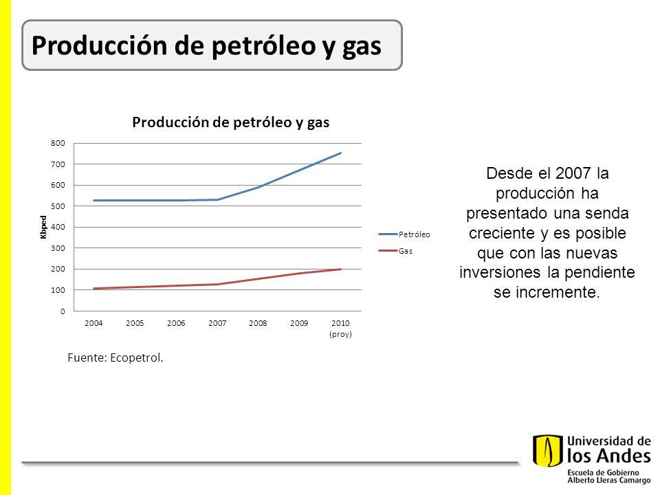 Producción de petróleo y gas Fuente: Ecopetrol.