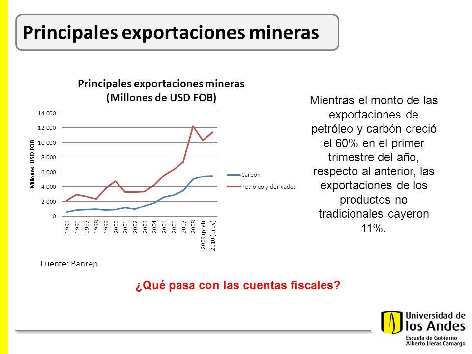 Principales exportaciones mineras Fuente: Banrep.