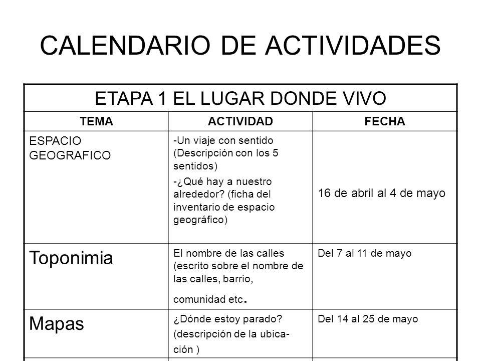 CALENDARIO DE ACTIVIDADES ETAPA 1 EL LUGAR DONDE VIVO TEMAACTIVIDADFECHA ESPACIO GEOGRAFICO -Un viaje con sentido (Descripción con los 5 sentidos) -¿Q