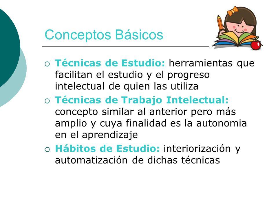 Conceptos Básicos Técnicas de Estudio: herramientas que facilitan el estudio y el progreso intelectual de quien las utiliza Técnicas de Trabajo Intele
