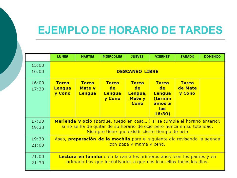 EJEMPLO DE HORARIO DE TARDES LUNESMARTESMIERCOLESJUEVESVIERNESSABADODOMINGO 15:00 16:00DESCANSO LIBRE 16:00 17:30 Tarea Lengua y Cono Tarea Mate y Len