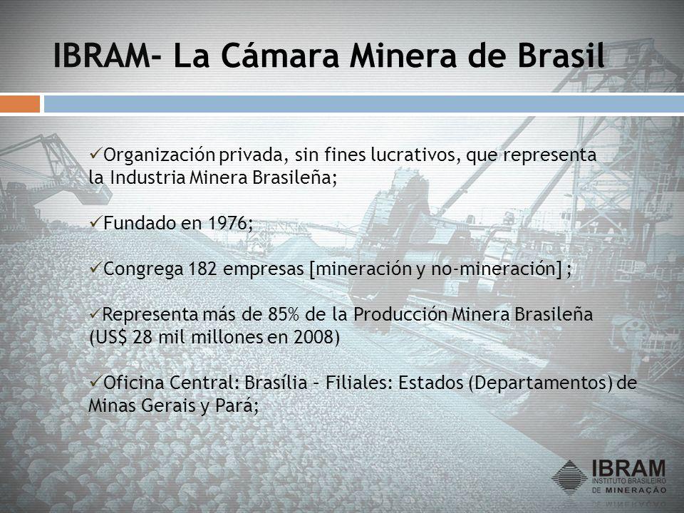 IBRAM- La Cámara Minera de Brasil Organización privada, sin fines lucrativos, que representa la Industria Minera Brasileña; Fundado en 1976; Congrega