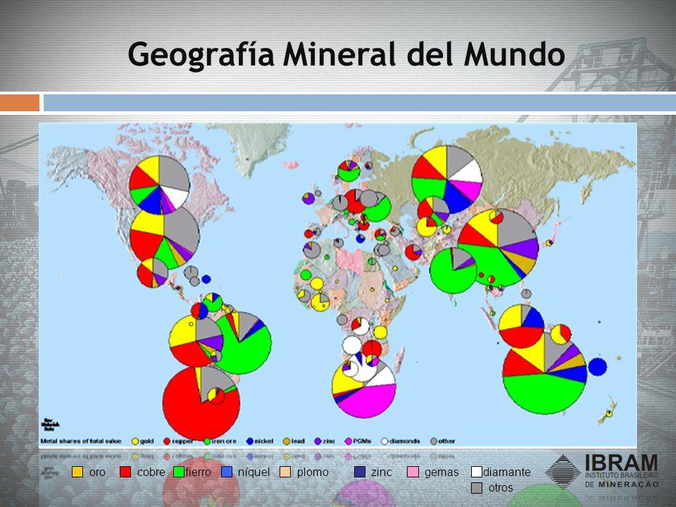 Geografía Mineral del Mundo oro otros cobrediamantefierrogemasníquelplomozinc