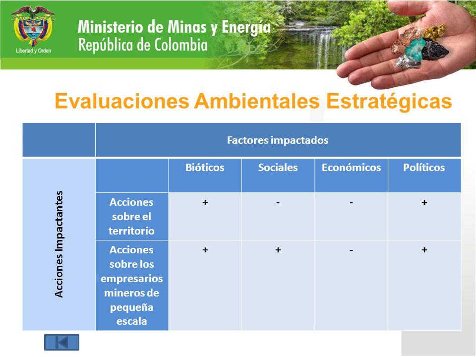 Evaluaciones Ambientales Estratégicas Factores impactados Acciones Impactantes BióticosSocialesEconómicosPolíticos Acciones sobre el territorio +--+ Acciones sobre los empresarios mineros de pequeña escala ++-+