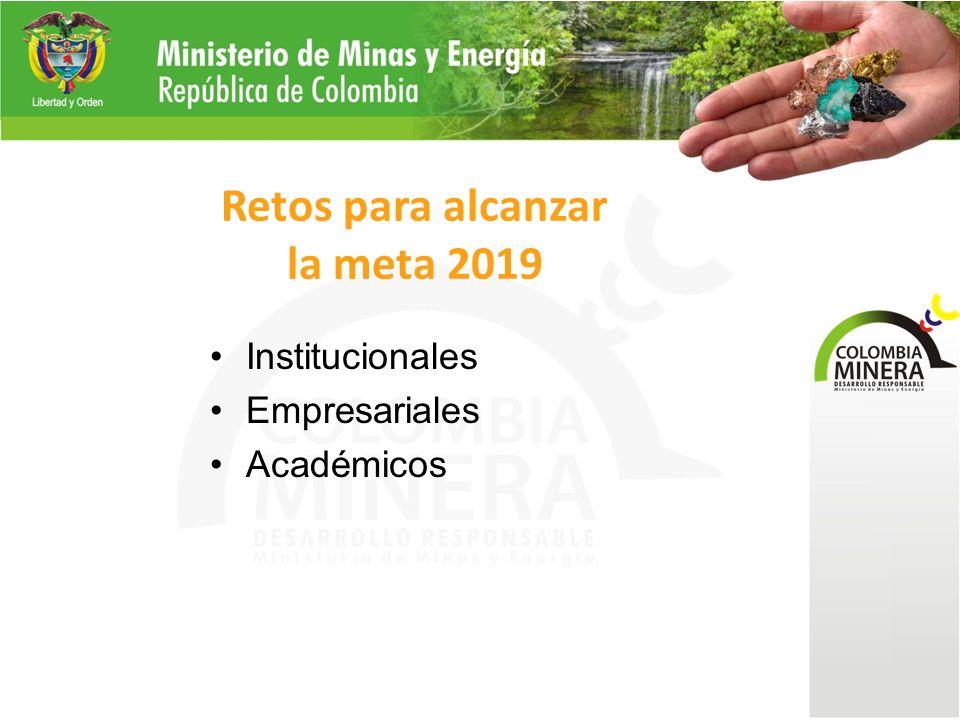 Retos para alcanzar la meta 2019 Institucionales Empresariales Académicos