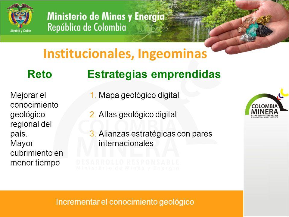 Reto Anticipar y manejar efectos sobre la sostenibilidad del territorio frente al incremento de la actividad minera Institucionales, MME Estrategias emprendidas 1.