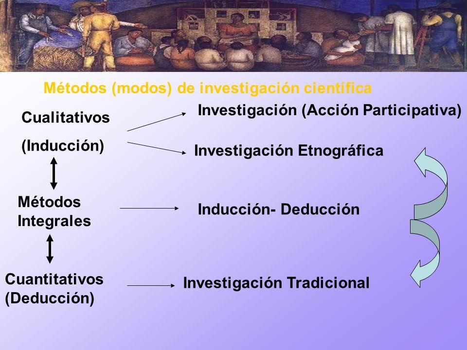 Métodos (modos) de investigación científica Cualitativos (Inducción) Métodos Integrales Cuantitativos (Deducción) Investigación (Acción Participativa)