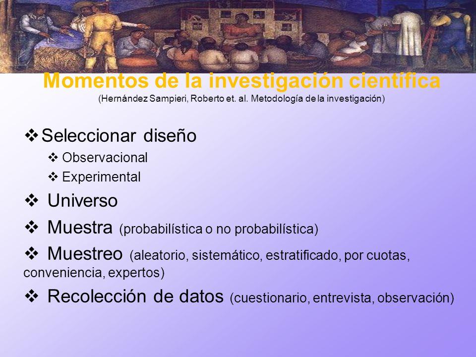Momentos de la investigación científica (Hernández Sampieri, Roberto et. al. Metodología de la investigación) Seleccionar diseño Observacional Experim