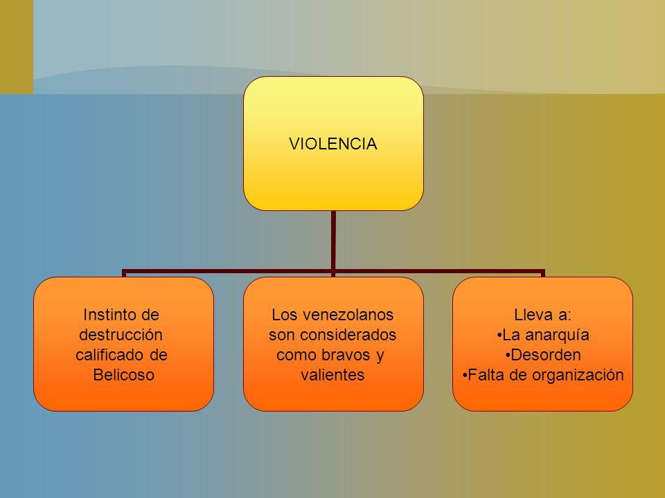 VIOLENCIA Instinto de destrucción calificado de Belicoso Los venezolanos son considerados como bravos y valientes Lleva a: La anarquía Desorden Falta