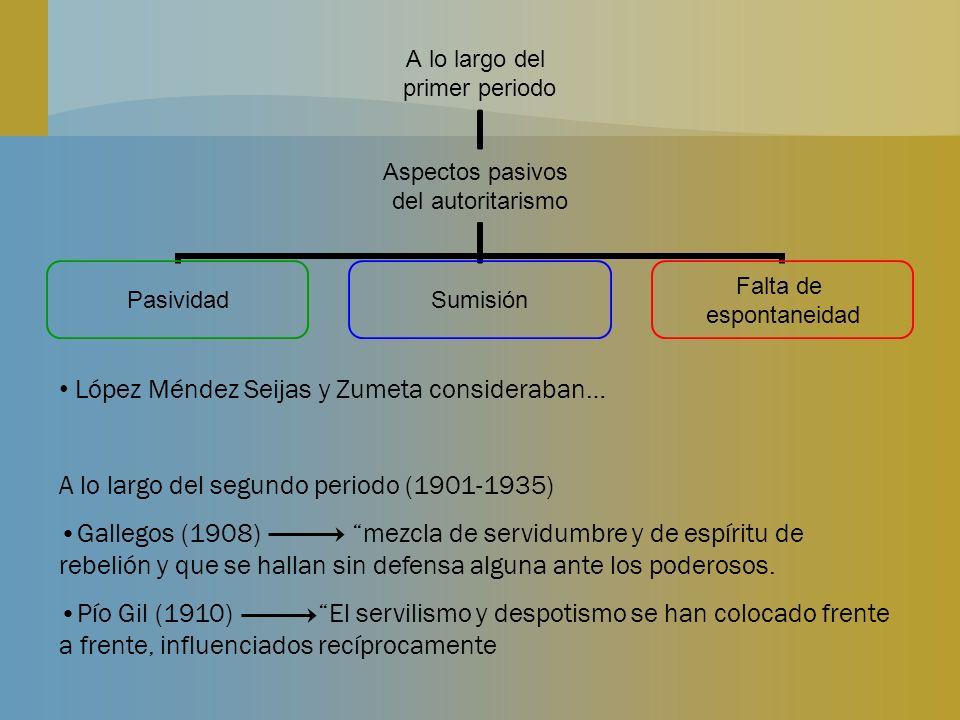 A lo largo del primer periodo Aspectos pasivos del autoritarismo PasividadSumisión Falta de espontaneidad López Méndez Seijas y Zumeta consideraban… A