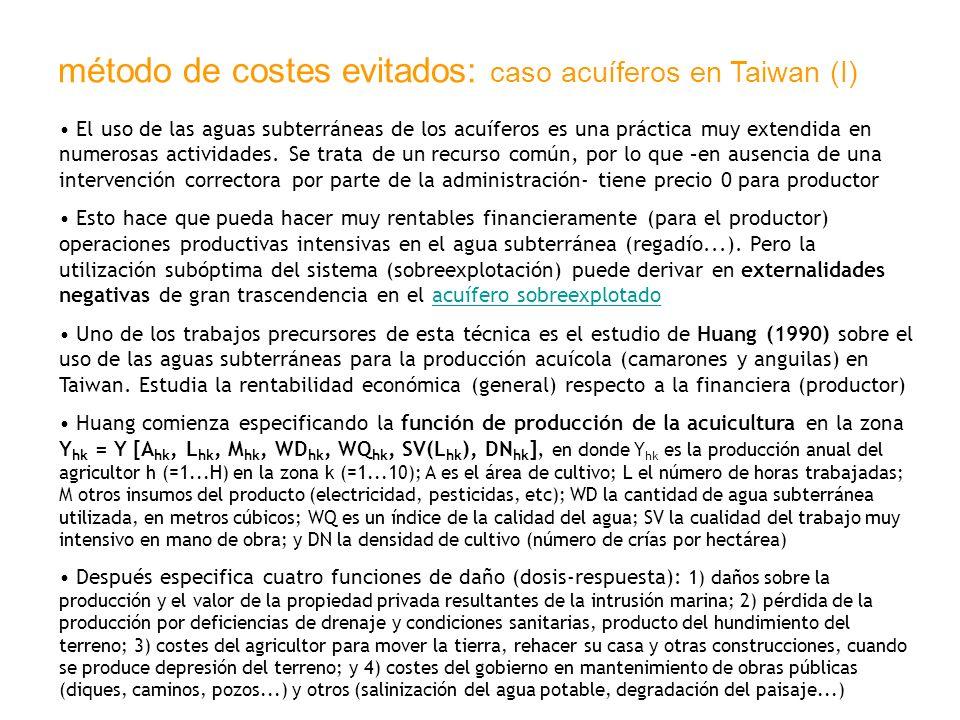 método de costes evitados: caso acuíferos en Taiwan (I) El uso de las aguas subterráneas de los acuíferos es una práctica muy extendida en numerosas a
