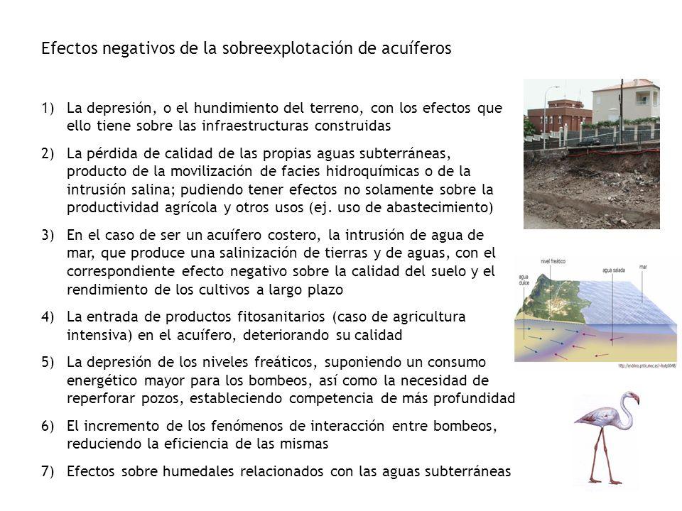 Efectos negativos de la sobreexplotación de acuíferos 1)La depresión, o el hundimiento del terreno, con los efectos que ello tiene sobre las infraestr