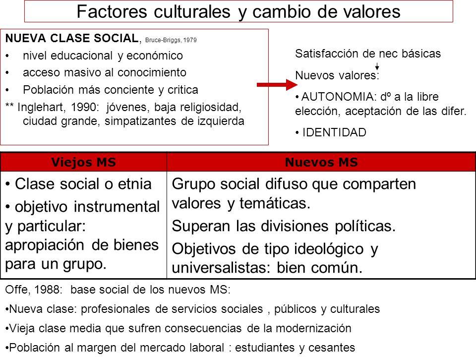 Factores culturales y cambio de valores NUEVA CLASE SOCIAL, Bruce-Briggs, 1979 nivel educacional y económico acceso masivo al conocimiento Población m