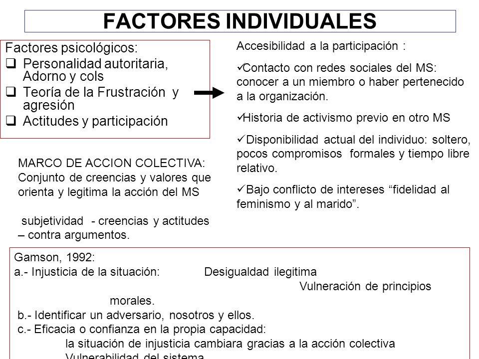 FACTORES INDIVIDUALES Factores psicológicos: Personalidad autoritaria, Adorno y cols Teoría de la Frustración y agresión Actitudes y participación Acc