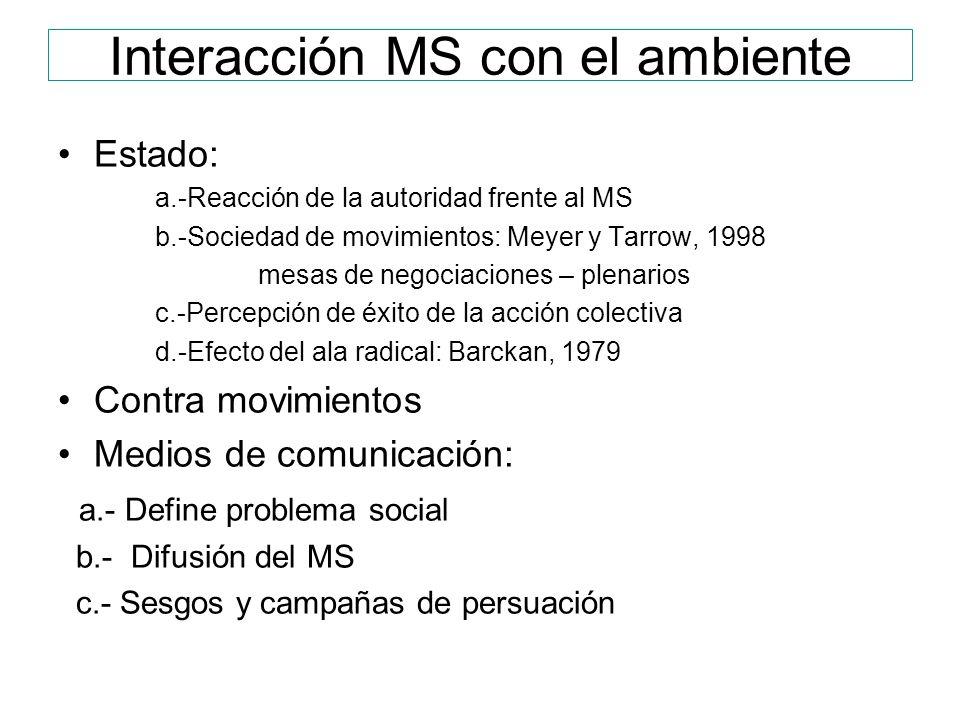 Interacción MS con el ambiente Estado: a.-Reacción de la autoridad frente al MS b.-Sociedad de movimientos: Meyer y Tarrow, 1998 mesas de negociacione