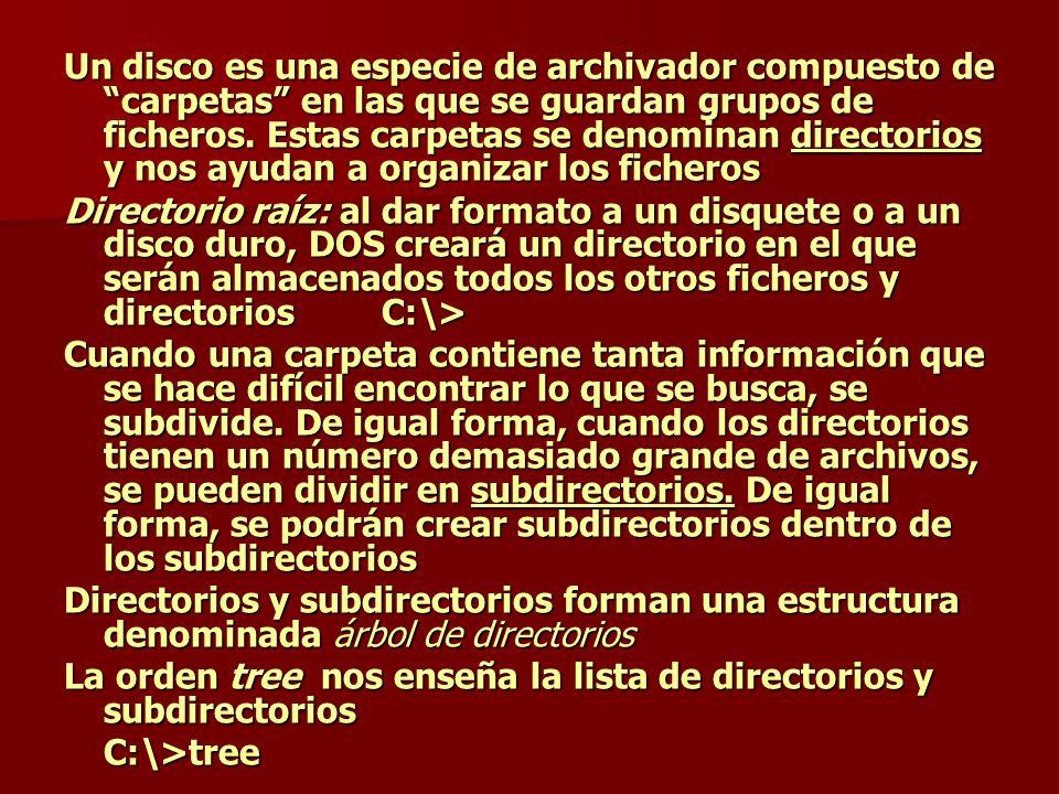 Un disco es una especie de archivador compuesto de carpetas en las que se guardan grupos de ficheros. Estas carpetas se denominan directorios y nos ay