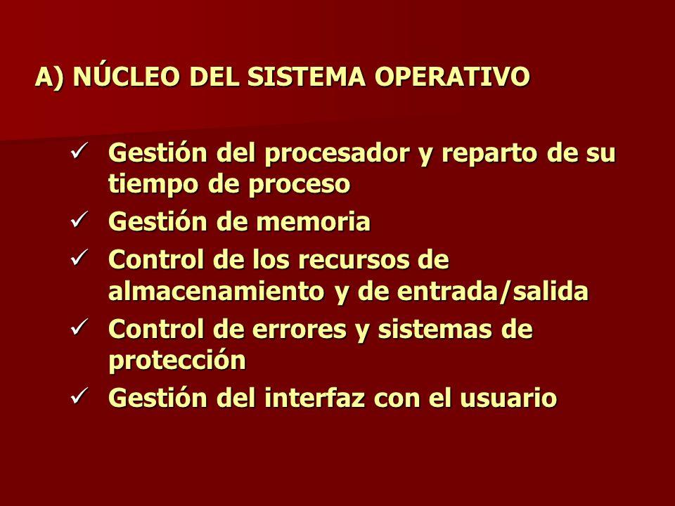 A) NÚCLEO DEL SISTEMA OPERATIVO Gestión del procesador y reparto de su tiempo de proceso Gestión del procesador y reparto de su tiempo de proceso Gest