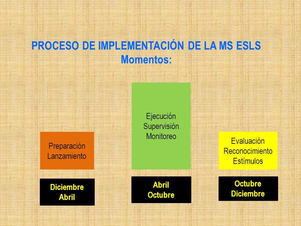 PROCESO DE IMPLEMENTACIÓN DE LA MS ESLS Momentos: Preparación Lanzamiento Ejecución Supervisión Monitoreo Evaluación Reconocimiento Estímulos Diciembr