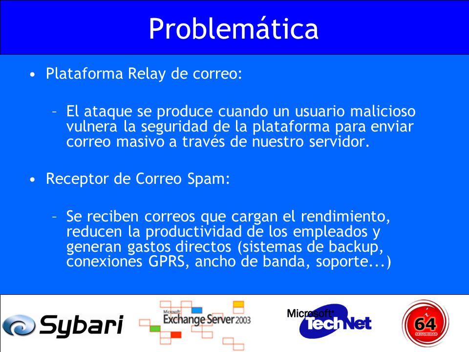Problemática Plataforma Relay de correo: –El ataque se produce cuando un usuario malicioso vulnera la seguridad de la plataforma para enviar correo ma