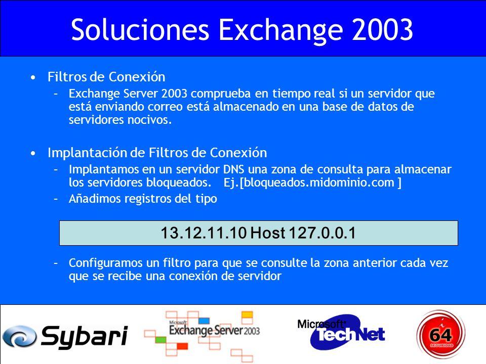 Soluciones Exchange 2003 Filtros de Conexión –Exchange Server 2003 comprueba en tiempo real si un servidor que está enviando correo está almacenado en