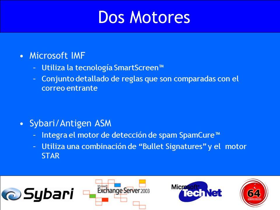 Dos Motores Microsoft IMF –Utiliza la tecnología SmartScreen –Conjunto detallado de reglas que son comparadas con el correo entrante Sybari/Antigen AS