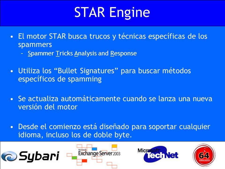 STAR Engine El motor STAR busca trucos y técnicas específicas de los spammers –Spammer Tricks Analysis and Response Utiliza los Bullet Signatures para