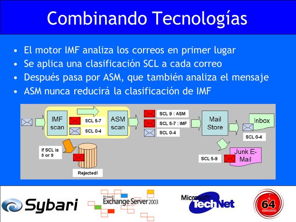 Combinando Tecnologías El motor IMF analiza los correos en primer lugar Se aplica una clasificación SCL a cada correo Después pasa por ASM, que tambié