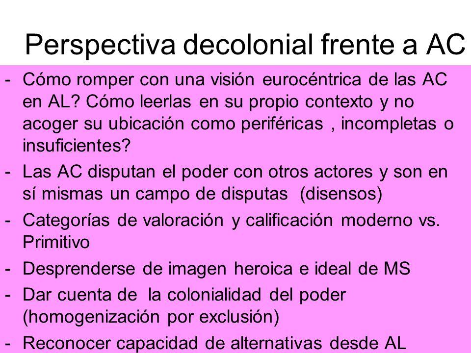 Perspectiva decolonial frente a AC -Cómo romper con una visión eurocéntrica de las AC en AL? Cómo leerlas en su propio contexto y no acoger su ubicaci
