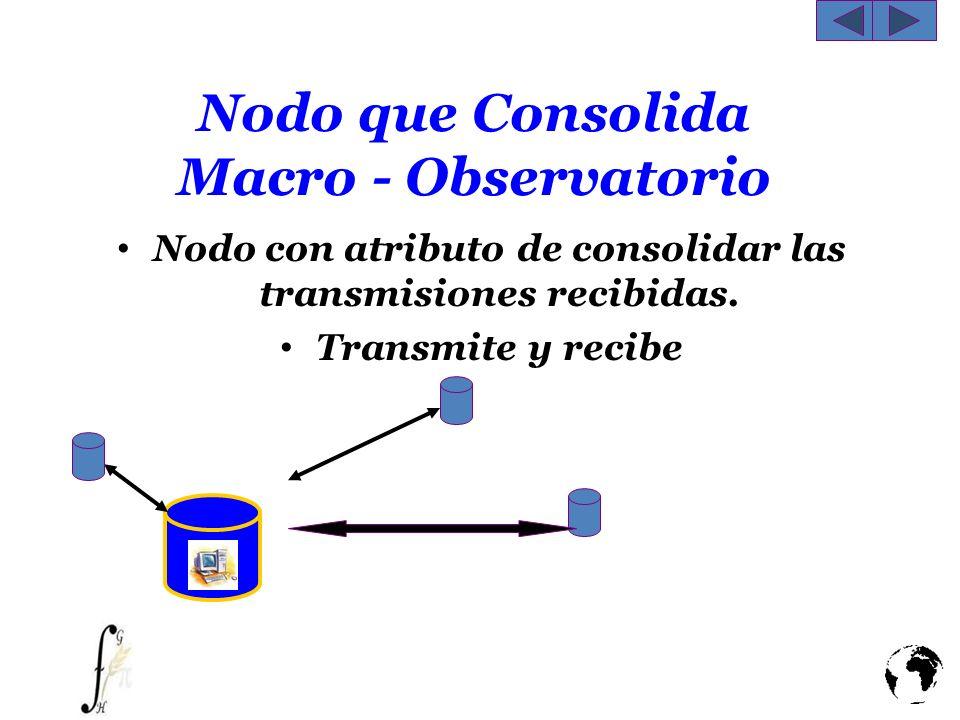 Nodo que Consolida Macro - Observatorio Nodo con atributo de consolidar las transmisiones recibidas. Transmite y recibe
