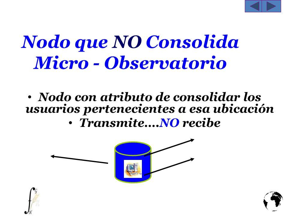 Nodo que NO Consolida Micro - Observatorio Nodo con atributo de consolidar los usuarios pertenecientes a esa ubicación Transmite….NO recibe