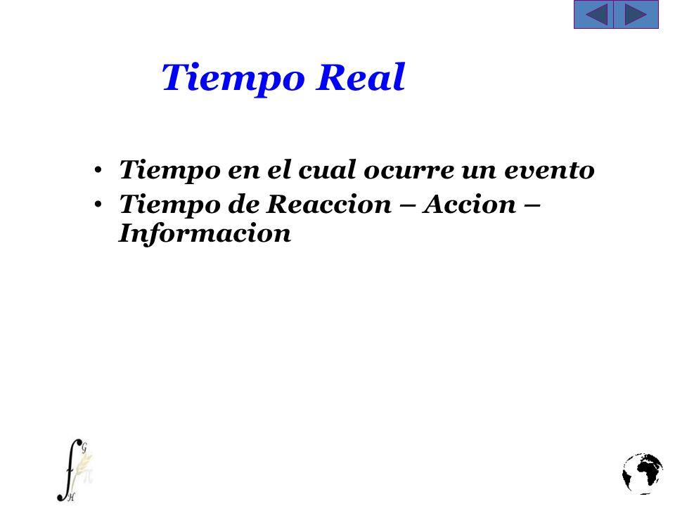 Tiempo Real Tiempo en el cual ocurre un evento Tiempo de Reaccion – Accion – Informacion