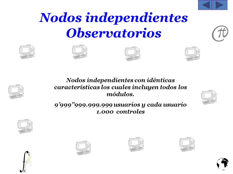 Nodos independientes Observatorios Nodos independientes con idénticas características los cuales incluyen todos los módulos. 9999999.999.999 usuarios