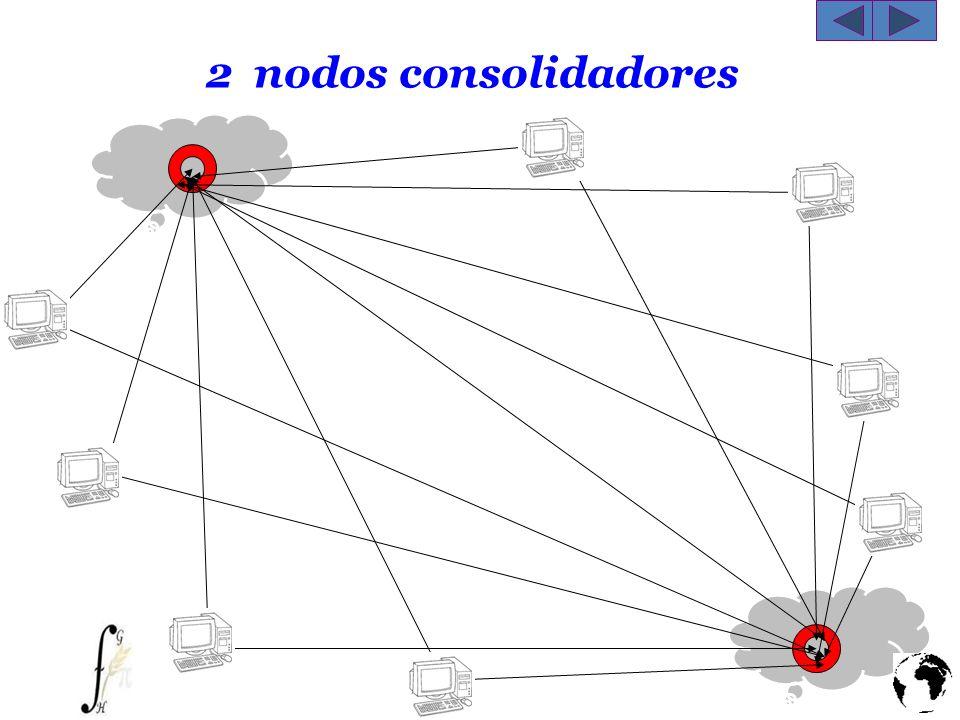 2 nodos consolidadores