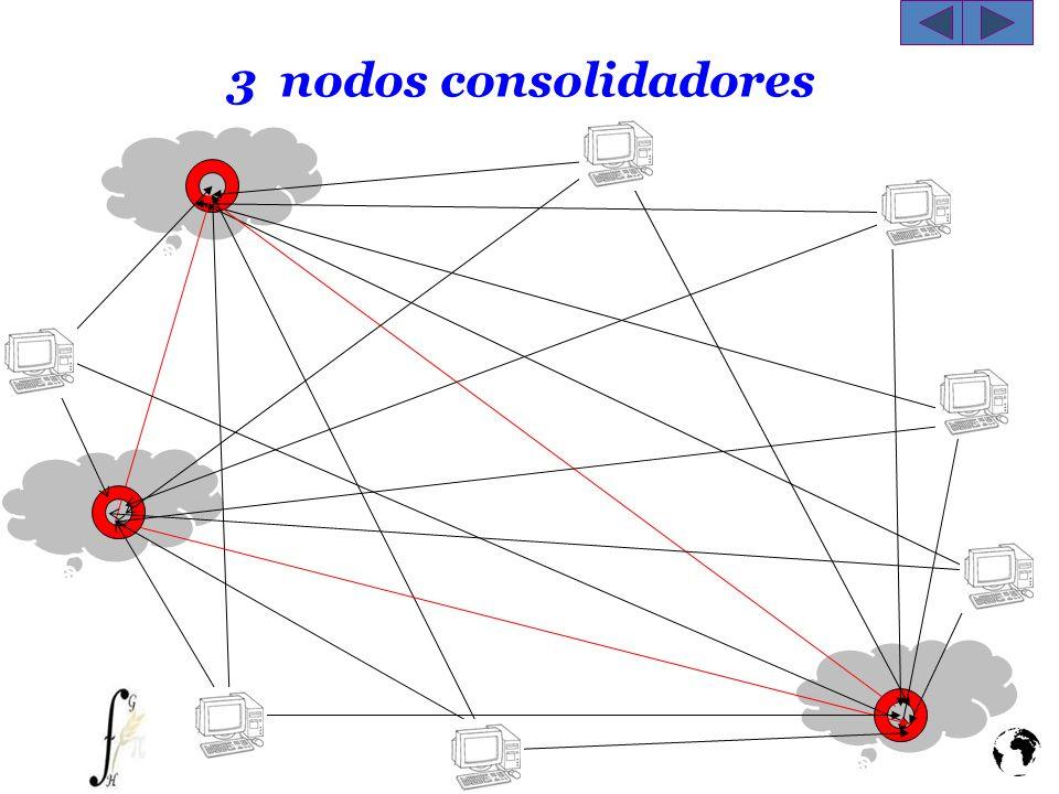 3 nodos consolidadores