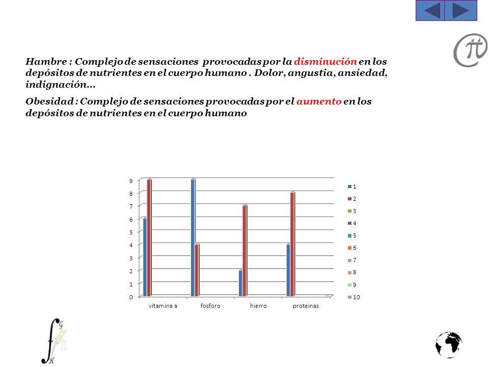 Pirámide Trama - Trófica alimentación - describe el proceso de transferencia de sustancias nutritivas a través de las diferentes especies de una comunidad biológica cadena trófica La formada por el conjunto de seres que van alimentándose sucesivamente unos de otros Omnivoros Carnivoros Herbívoros Foto-sintetizadores