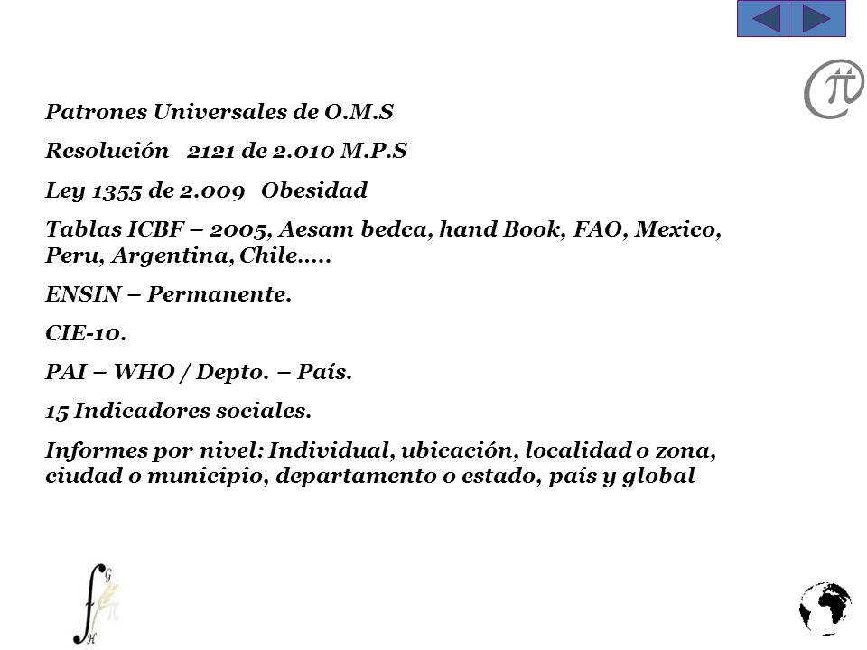 Patrones Universales de O.M.S Resolución 2121 de 2.010 M.P.S Ley 1355 de 2.009 Obesidad Tablas ICBF – 2005, Aesam bedca, hand Book, FAO, Mexico, Peru,