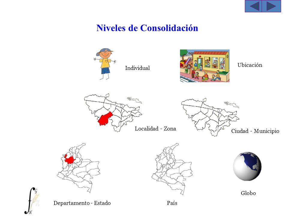 Globo País Departamento Ciudad Zona Ubicación Individuo