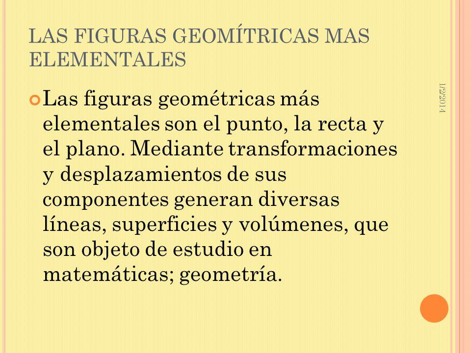 1/2/2014 LAS FIGURAS GEOMÍTRICAS MAS ELEMENTALES Las figuras geométricas más elementales son el punto, la recta y el plano. Mediante transformaciones