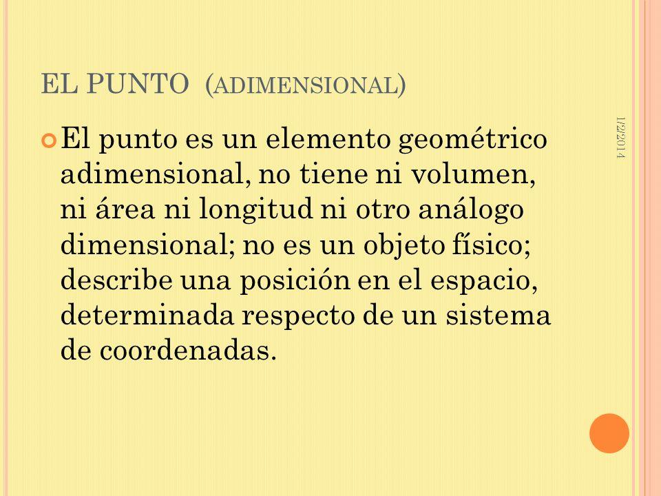 1/2/2014 EL PUNTO ( ADIMENSIONAL ) El punto es un elemento geométrico adimensional, no tiene ni volumen, ni área ni longitud ni otro análogo dimension