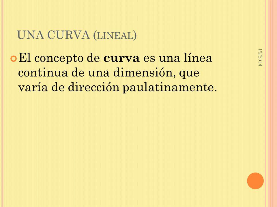 1/2/2014 UNA CURVA ( LINEAL ) El concepto de curva es una línea continua de una dimensión, que varía de dirección paulatinamente.