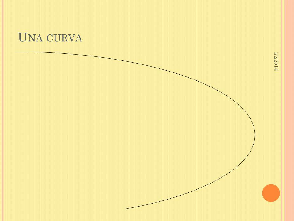 1/2/2014 U NA CURVA