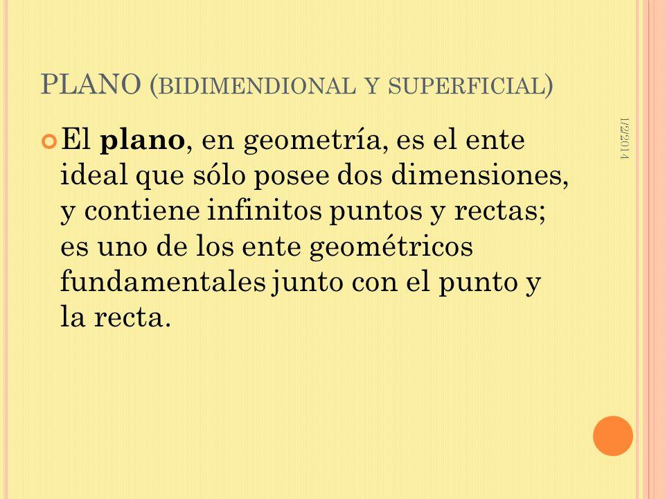 1/2/2014 PLANO ( BIDIMENDIONAL Y SUPERFICIAL ) El plano, en geometría, es el ente ideal que sólo posee dos dimensiones, y contiene infinitos puntos y