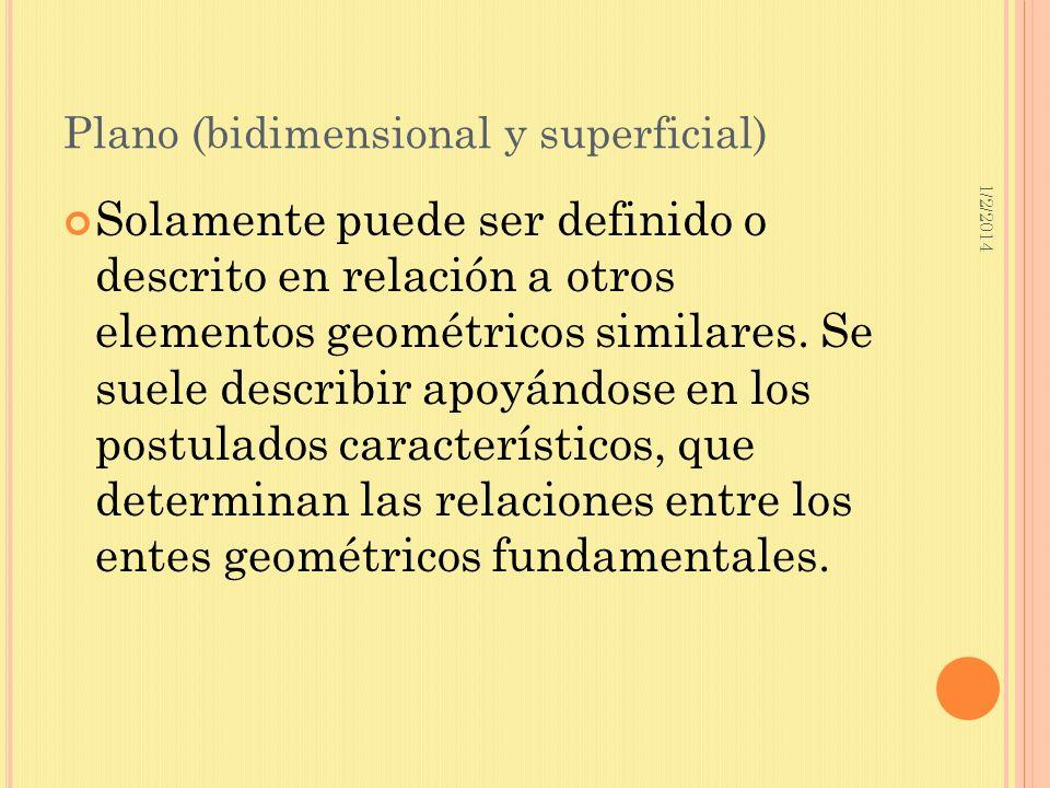1/2/2014 Plano (bidimensional y superficial) Solamente puede ser definido o descrito en relación a otros elementos geométricos similares. Se suele des