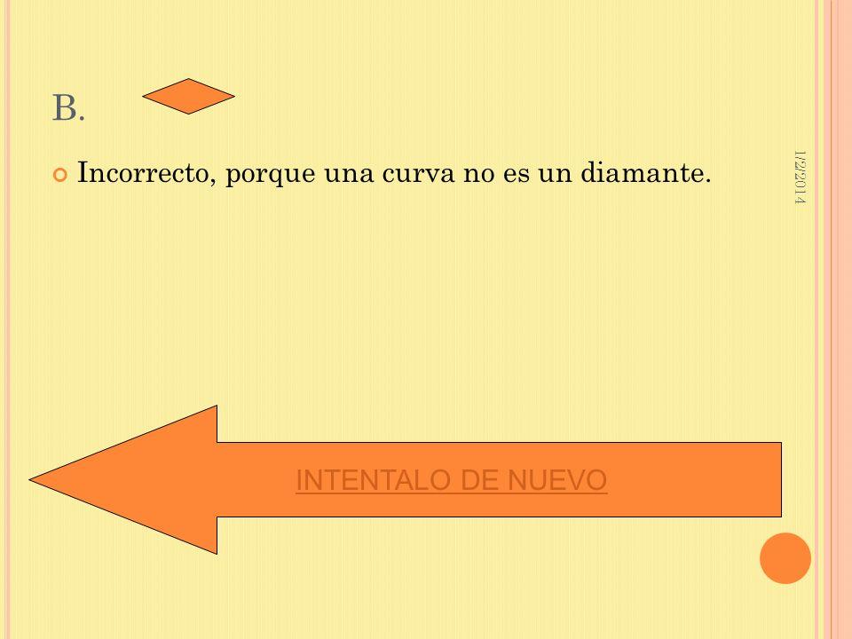 1/2/2014 B. Incorrecto, porque una curva no es un diamante. INTENTALO DE NUEVO