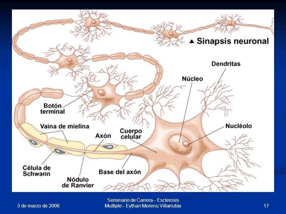 3 de marzo de 2006 17 Seminario de Carrera-- Esclerosis Multiple-- Eythan Morenu Villarrubia