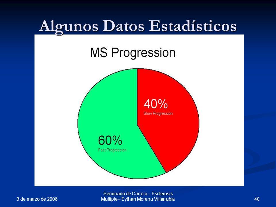 3 de marzo de 2006 40 Seminario de Carrera-- Esclerosis Multiple-- Eythan Morenu Villarrubia Algunos Datos Estadísticos