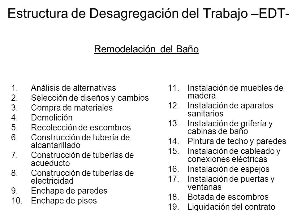 1.Análisis de alternativas 2.Selección de diseños y cambios 3.Compra de materiales 4.Demolición 5.Recolección de escombros 6.Construcción de tubería d