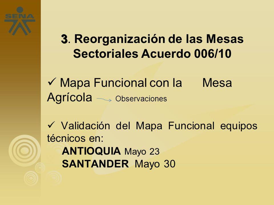3 3. Reorganización de las Mesas Sectoriales Acuerdo 006/10 Mapa Funcional con la Mesa Agrícola Observaciones Validación del Mapa Funcional equipos té
